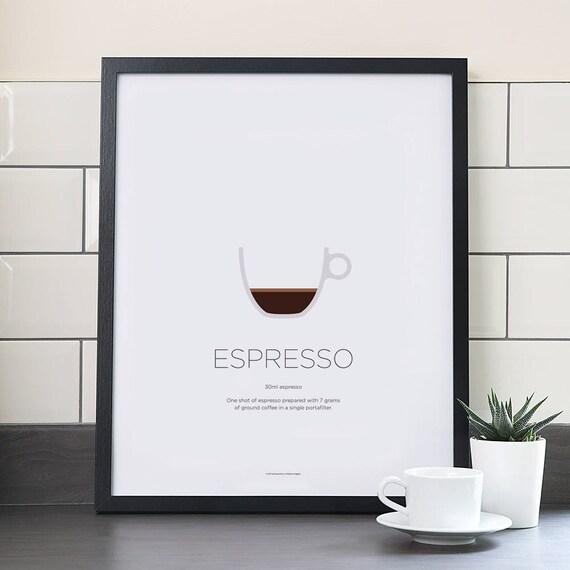 Espresso coffee print – Coffee art – Coffee gifts – Coffee lovers gifts –  Kitchen print – Kitchen art – Wall art – Gift