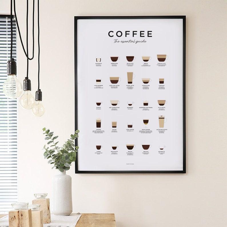 Coffee poster  Coffee print  Coffee art  Drinks print  A1 (59.4x 84.1 cm)