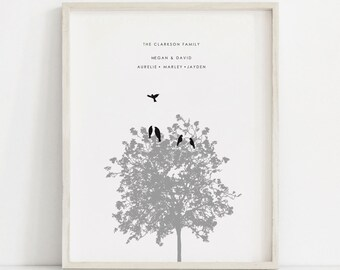Child Loss, Memorial Printable, Infant Loss, Memory Tree, Miscarriage, Loss Of Loved One, Loss of Child Gifts, Gift for Loss, Child Memorial