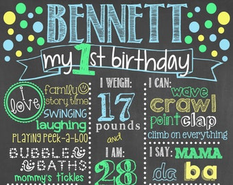 Polka Dot Birthday Chalkboard / Blue Polka Dot Birthday Chalkboard /Boy First Birthday Chalkboard