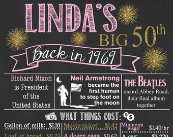 Back in 1969 Chalkboard Sign / 50th Birthday Chalkboard / Fact Birthday Chalkboard /Personalized Milestone Birthday Chalkboard /Digital File