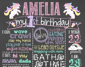 Unicorn Birthday Chalkboard / Pink Unicorn Birthday Chalkboard/ Unicorn First Birthday Chalkboard / Magical Unicorn Chalkboard / Unicorns