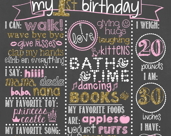 Pink and Gold Birthday Chalkboard / Pink and Gold Chalkboard/ Pink and Gold Chalkboard Sign / Pink and Gold / Princess Birthday Chalkboard