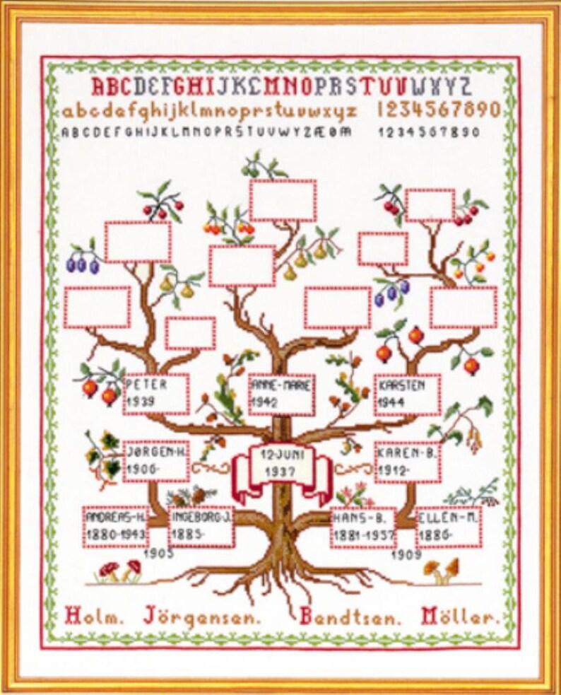 Eva Rosenstand embroidery picture pedigree 40x50cm 12-004