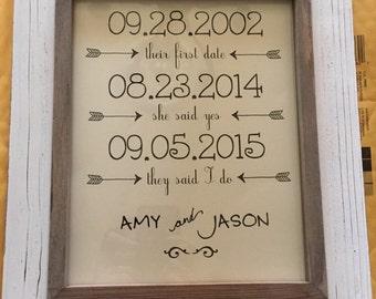 Important dates (different font)