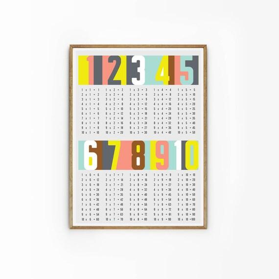 table de multiplication tables multiplication affiche etsy. Black Bedroom Furniture Sets. Home Design Ideas