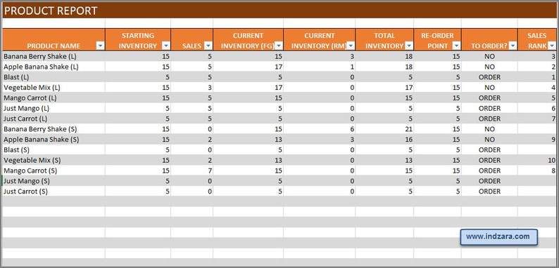 Manufacturing – Inventory and Sales Manager – Excel Template