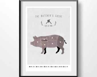 Pork Cuts Poster Etsy