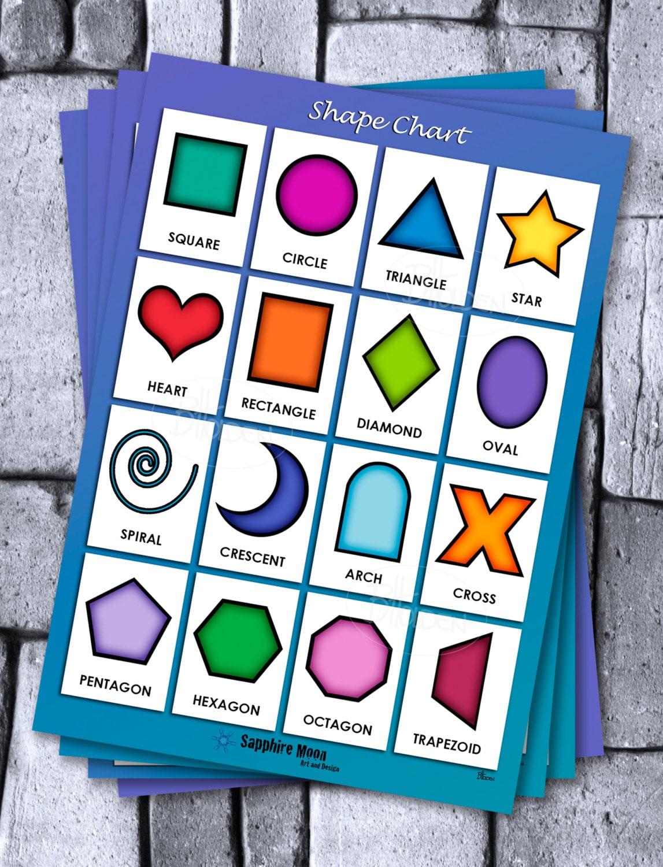Toddler Educational Chart Set of 4 Digital Files Alphabet | Etsy