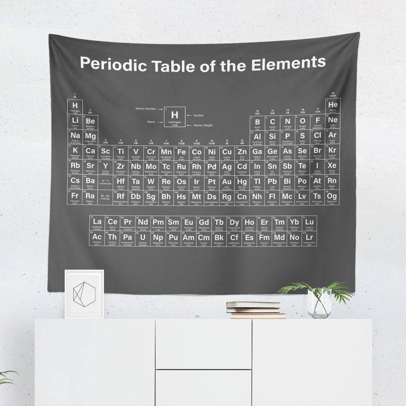 Periodic Table Wall Art   Periodic Table Tapestry   Periodic Table Wall  Décor   Periodic Table Gift   Periodic Table Wall Tapestry