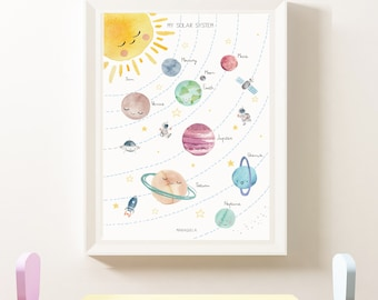 Solar System Illustration - ENGLISH version. Planets illustration for baby and kids's room