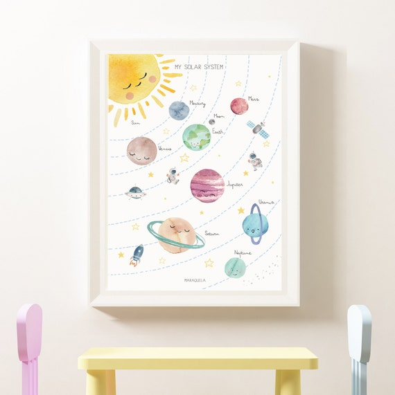 My Solar System - Lámina infantil del Sistema Solar en INGLÉS