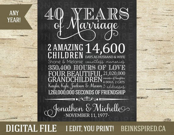 40th Wedding Anniversary Gifts.40th Anniversary 40th Anniversary Gift Ruby Anniversary Anniversary Gift For Parents 40th Wedding Anniversary Personalized Digital File