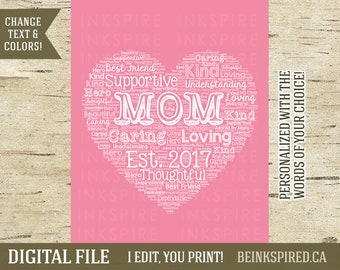Personalized Mom Mum Mother Birthday Gift, Gifts for Mother, Mother Gift, Gift from Children Daughter Son, Wall Art, Print, DIGITAL FILE