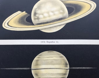 1882 Original Antique Lithograph - Saturn - Planet - Zodiac - Celestial Art - Astronomy - Victorian Wall Decor - Available Framed