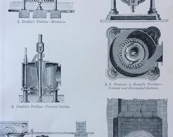 1891 Turbine Original Antique Encyclopaedia Illustration - Victorian Technology - Machinery - Diagram - Available Framed