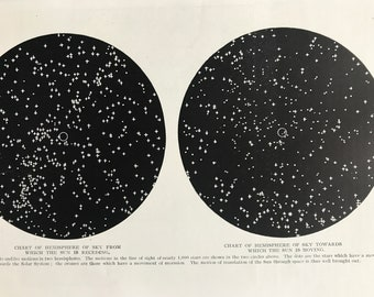 1923 Chart of Hemisphere of Sky Original Antique Print - Star Map - Astronomy - Mounted and Matted - Available Framed