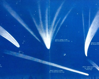 1940s The Earth's Rare Visitors from Space - Some Comets that have come and gone Large Original Vintage Print - Astronomy - Star Map