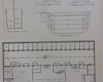 1891 Bread Original Antique Encyclopaedia Illustration - wall decor - home decor - Hyde Park Bakery - Mixing Machine - Doughing Machine