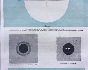 1861 Original Antique Print - Transit of Mercury over the Sun's Disc and Meteor - Astronomy - Astrology - Planet - Available Framed