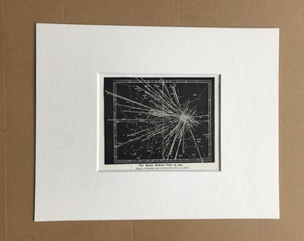 1914 The Meteor Radiant Point in Leo Original Antique Print - Astronomy - Available Framed
