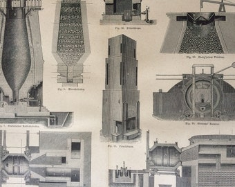 1875 Iron Large Original Antique print - Available Mounted and Matted - Factory - Machinery - Victorian Technology - Victorian Decor