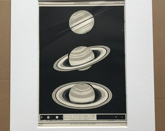 1875 Saturn and his rings Original Antique Matted Engraving - Astronomy - Planet - Mounted and Matted - Available Framed