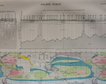 1875 Pacific Ocean Diagram Original Antique Map showing density in surface waters and temperatures - Oceanography - Available Framed