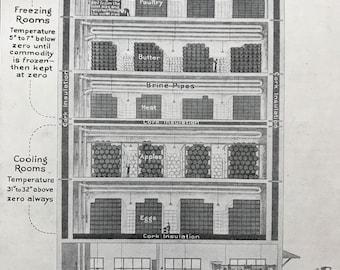 1940s Refrigeration Diagram Original Vintage Print - Mounted and Matted - Freezer - Fridge - Available Framed