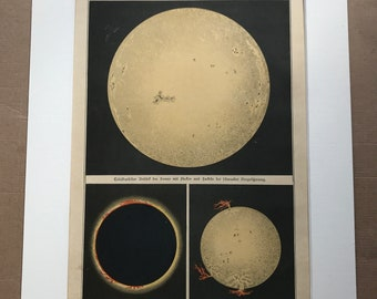 1882 Original Antique Lithograph - Sun with Sunspots - Solar Eclipse - Solar Protuberance - Astronomy - Victorian Decor - Available Framed