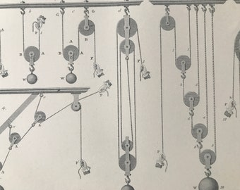 1891 Pulley Original Antique Print - Physics - Engineering - Available Mounted, Matted and Framed