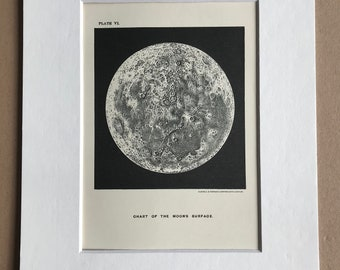 1913 Chart of the Moon's Surface Original Antique Print - Astronomy - Celestial Art - Lunar Crater - Mounted and Matted - Available Framed