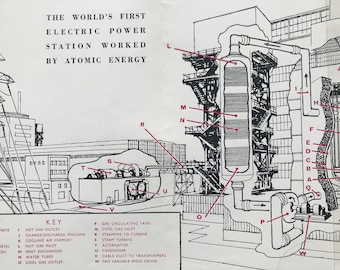 1950s The World's First Electric Power Station worked by Atomic Energy Large Original Vintage Print - Technological Diagram - Calder Hall