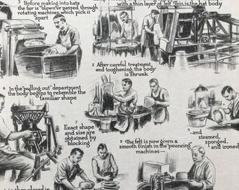 1940s Eleven Steps in the making of Mens Hats Original Vintage Print - Mounted and Matted - Factory - Manufacturing - Available Framed