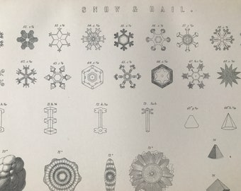 1891 Snow & Hail Original Antique Print - Snowflake - Hailstone - Meteorology - Meteorologist Gift - Available Mounted, Matted and Framed