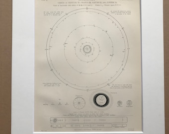 1875 Orbits of Neptune, Uranus, Saturn and Jupiter Original Antique Matted Engraving - Astronomy Diagram - Matted & Available Framed