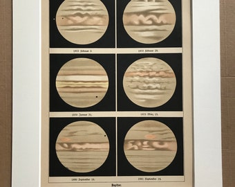 1888 Jupiter as pictured on various dates Original Antique Lithograph - Planets - Astronomy - Astrology - Victorian Wall Decor