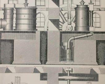 1891 Steam Engine - Section Original Antique Encyclopaedia Engraved Illustration - wall decor - home decor - Cylinder - Rod - Condenser