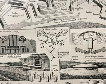 1923 Fortification Original Antique Print - Mounted and Matted - Decorative Art - Wall Decor - Military Decor - Warfare