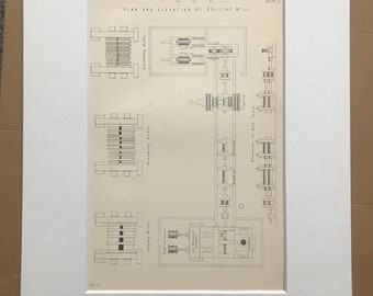 1891 Plan and Elevation of Rolling Mill Original Antique Print - Iron - Machinery Diagram - Available Mounted, Matted and Framed