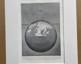 1923 Gravity of Moon and Earth Original Antique Print - Astronomy - Mounted and Matted - Available Framed