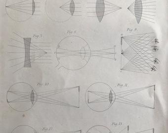 1858 Optics Original Antique Engraving - Victorian Decor - Physics - Scientific Decor - Available Framed