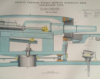1875 Guns Original Antique Matted Engraving - 80 Ton Gun Section through Turret showing Hydraulic Gear Military - Matted & Available Framed