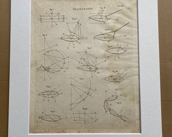 1806 Seamanship Original Antique Engraving - Science - Physics - Encyclopaedia - Mounted and Matted - Available Framed