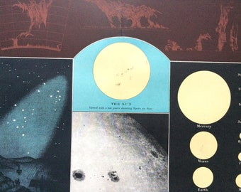 1908 Original Antique Lithograph - Astronomy - Astrology - Celestial Art - Wall Decor - Planets - Solar Spots - The Sun - Zodiacal Light