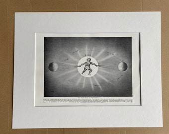 1923 The Sun's Pull on the Earth Original Antique Print - Astronomy - Mounted and Matted - Available Framed
