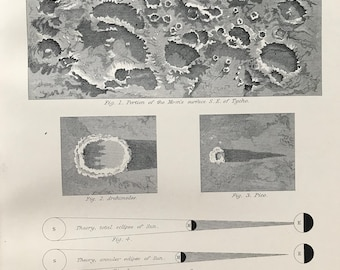 1880 Astronomy Original Antique Print - Moon Surface and Lunar Craters - Solar and Lunar Eclipse - Mounted and Matted - Available Framed