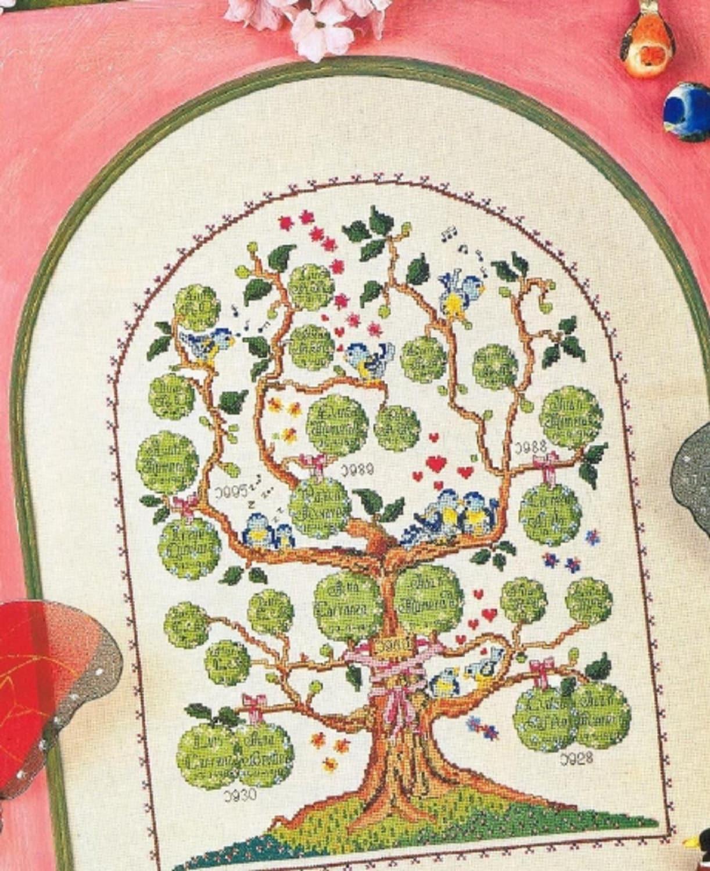 11 CROSS stitch PATRON Arbol Genealogico. cuadros famosos