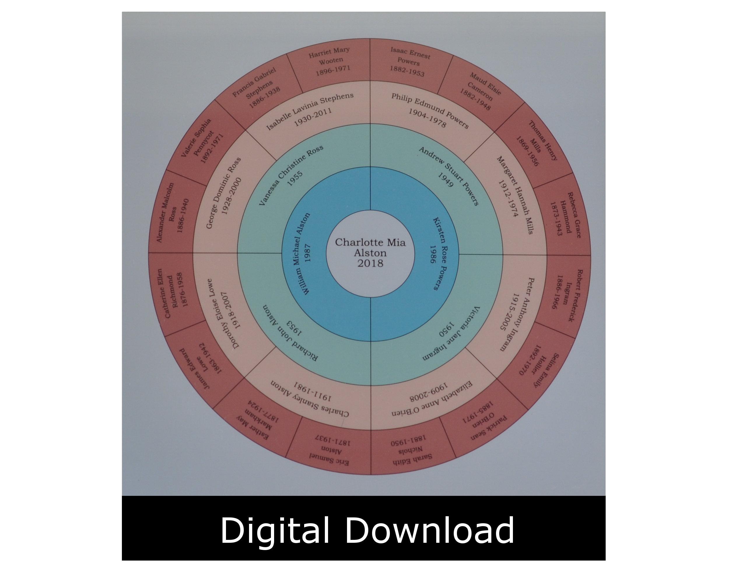 Stammbaum benutzerdefinierte digitaler Download mit Namen   Etsy