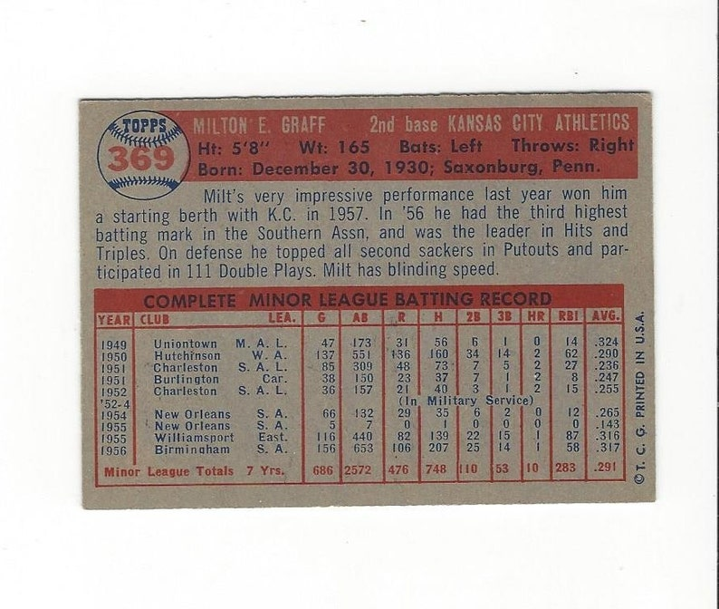 1957 MILT GRAFF Kansas City ATHLETICS Vintage Topps R00KlE baseball card #87 Excellent condition wsharp corners Shipped by 1st Class Mail